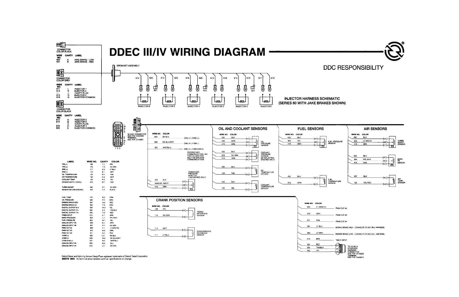 iv 2 wiring diagram h it wiring diagram info ddec iv wiring diagram wiring diagram iv