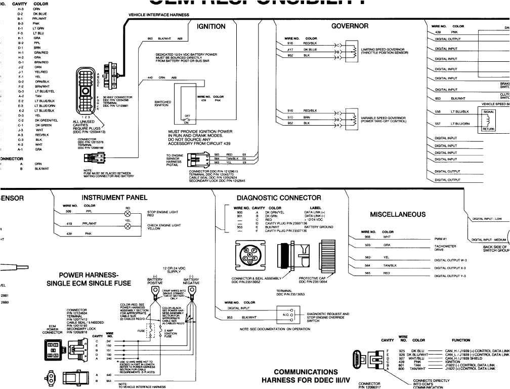 Ddec Iv Ecm Wiring Diagram Iv 2 Wiring Diagram H It Wiring Diagrams Favorites