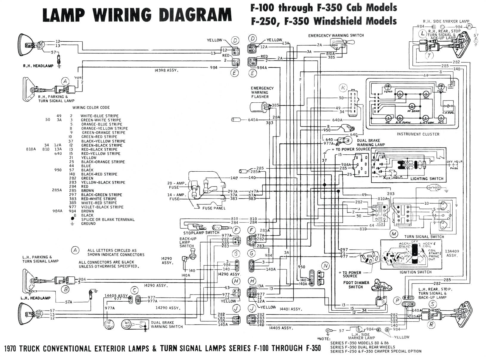 chevy silverado tail light wiring diagram brake manual new 1995 truck fresh 1984 ford 8c at tru jpg