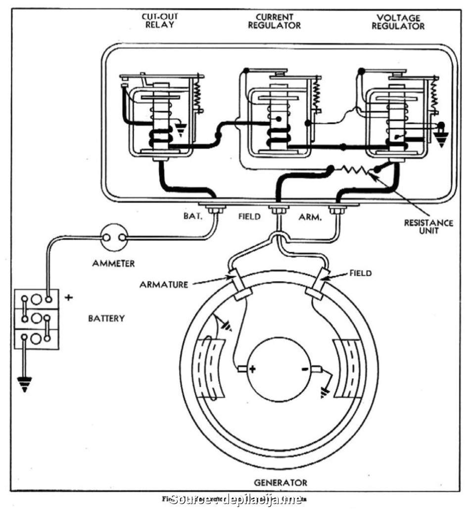 delco remy starter wiring diagram best delco remy alternator wiring4 wire delco remy alternator wiring diagram
