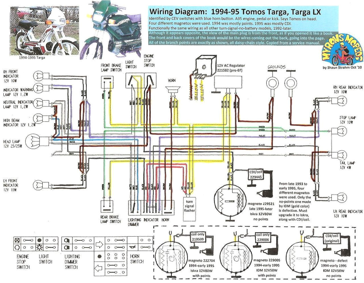 derbi senda 50cc wiring diagram efcaviation com 2012 tomos twister 50 pictures