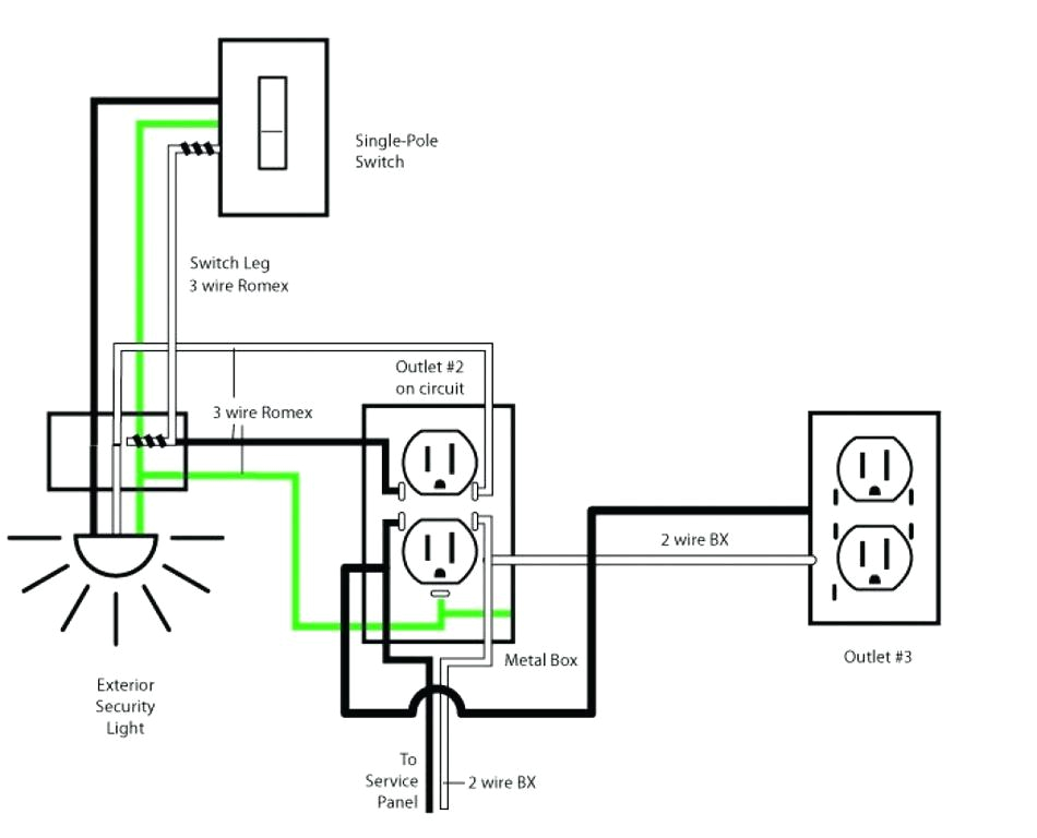 home wiring details search wiring diagram mix wiring diagrams for homes wiring diagram inside home wiring