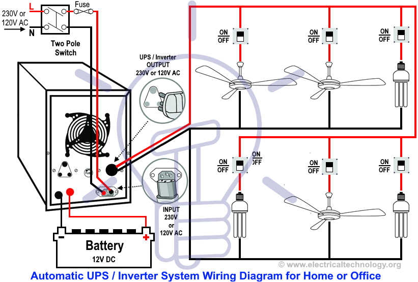 automatic ups inverter wiring u0026 connection diagram to the homeautomatic ups inverter system wiring diagram