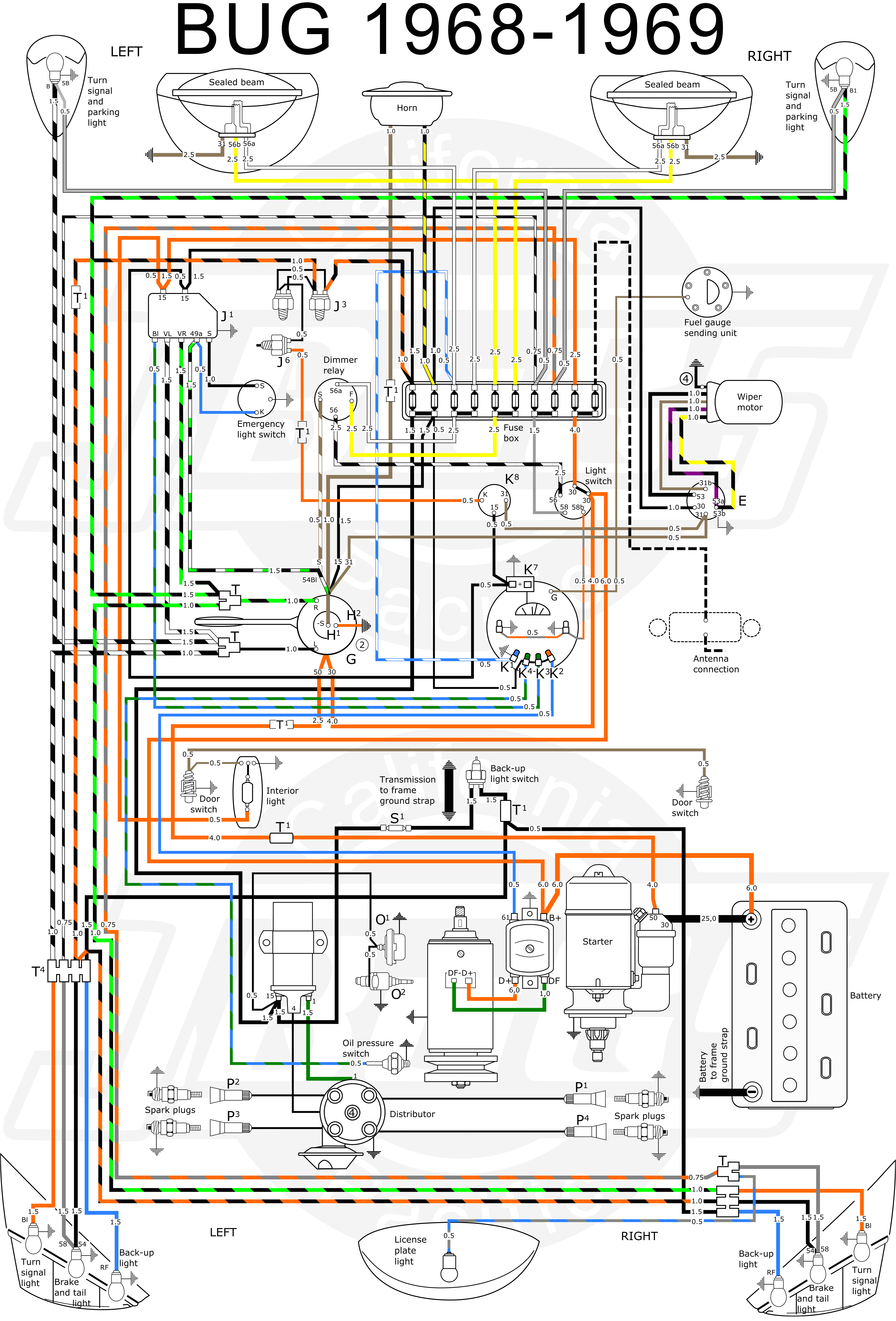 diagram of fuse box wiring for 1968 vw wiring diagram expert
