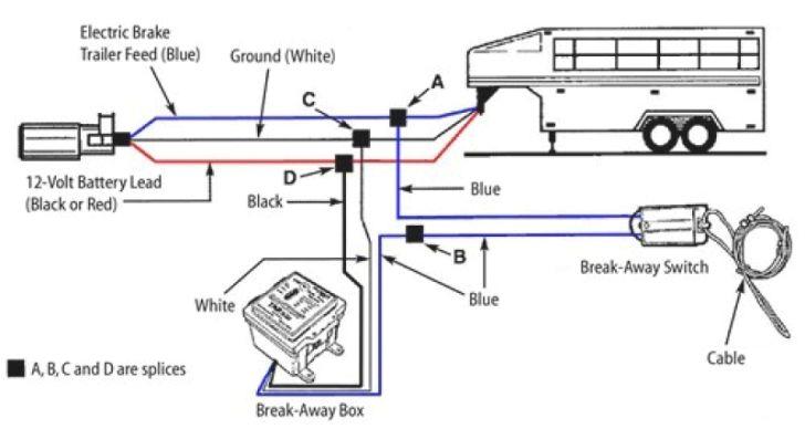 dexter trailer brakes wiring diagram best of dexter brake wiring diagram wiring diagram electricity basics 101