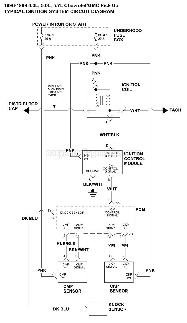 s10 spark plug wiring diagram data wiring diagram 95 s10 spark plug wire diagram 96 s10