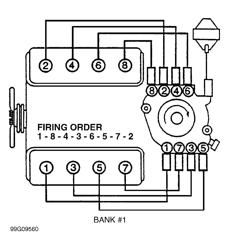 chevy 350 plug wire diagram wiring diagram expert spark