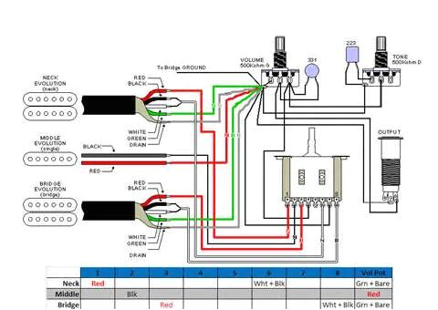 dimarzio pickups wiring diagrams yahoo image search results