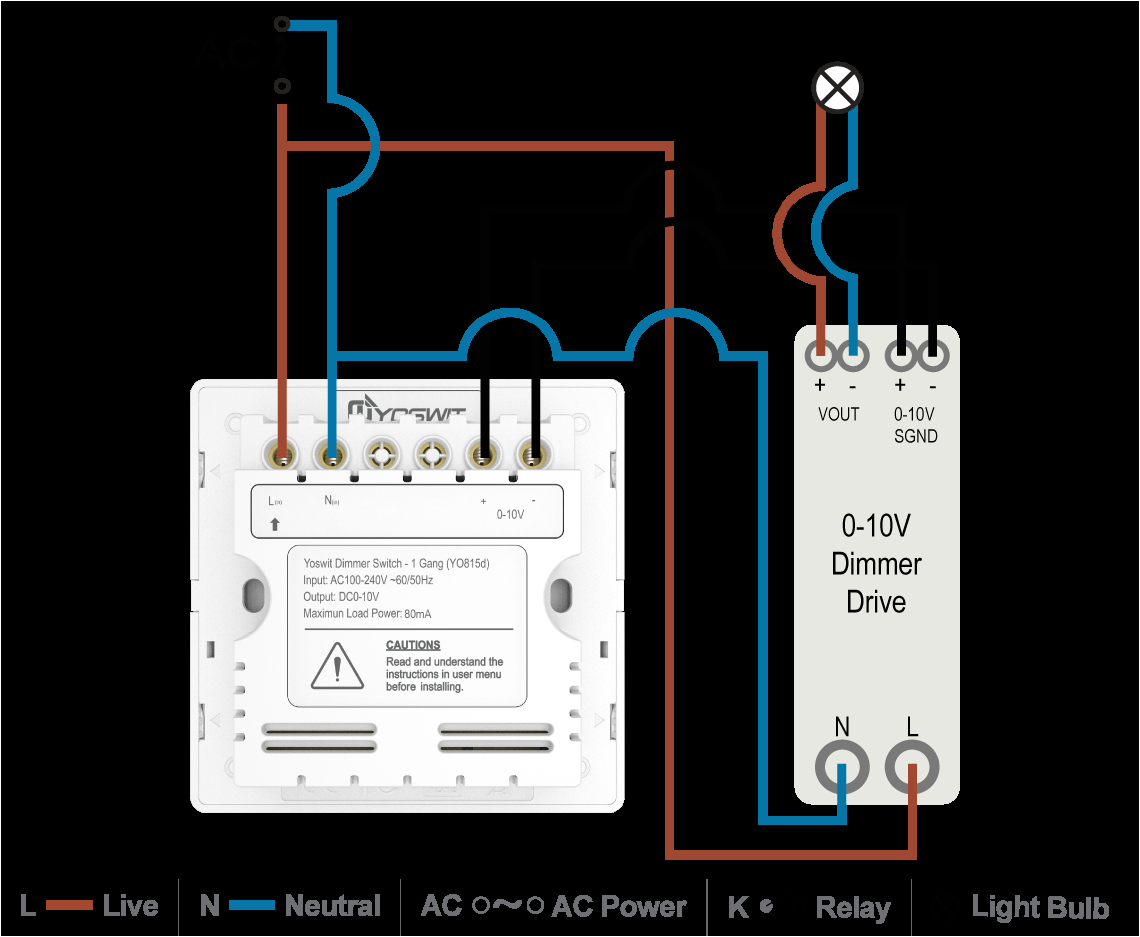 277v dimmer wiring wiring diagram val step dimming ballast wiring diagram step dimming wiring diagram