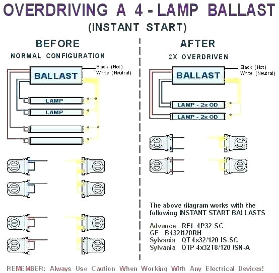 Dimmable Ballast Wiring Diagram Sylvania Ballast Wiring Diagram Wiring Diagram Expert