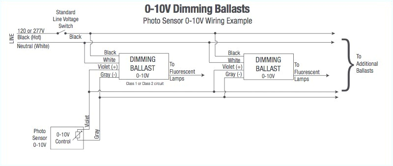 sylvania ballast wiring diagram wiring diagram expert mark x ballast wiring diagram wiring diagram sample sylvania