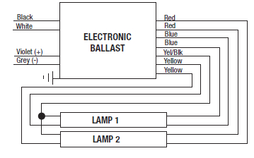 sylvania ballast wiring diagram wiring diagram centre lighting gallery net fluorescent ballasts sylvania dimming ballast sylvania