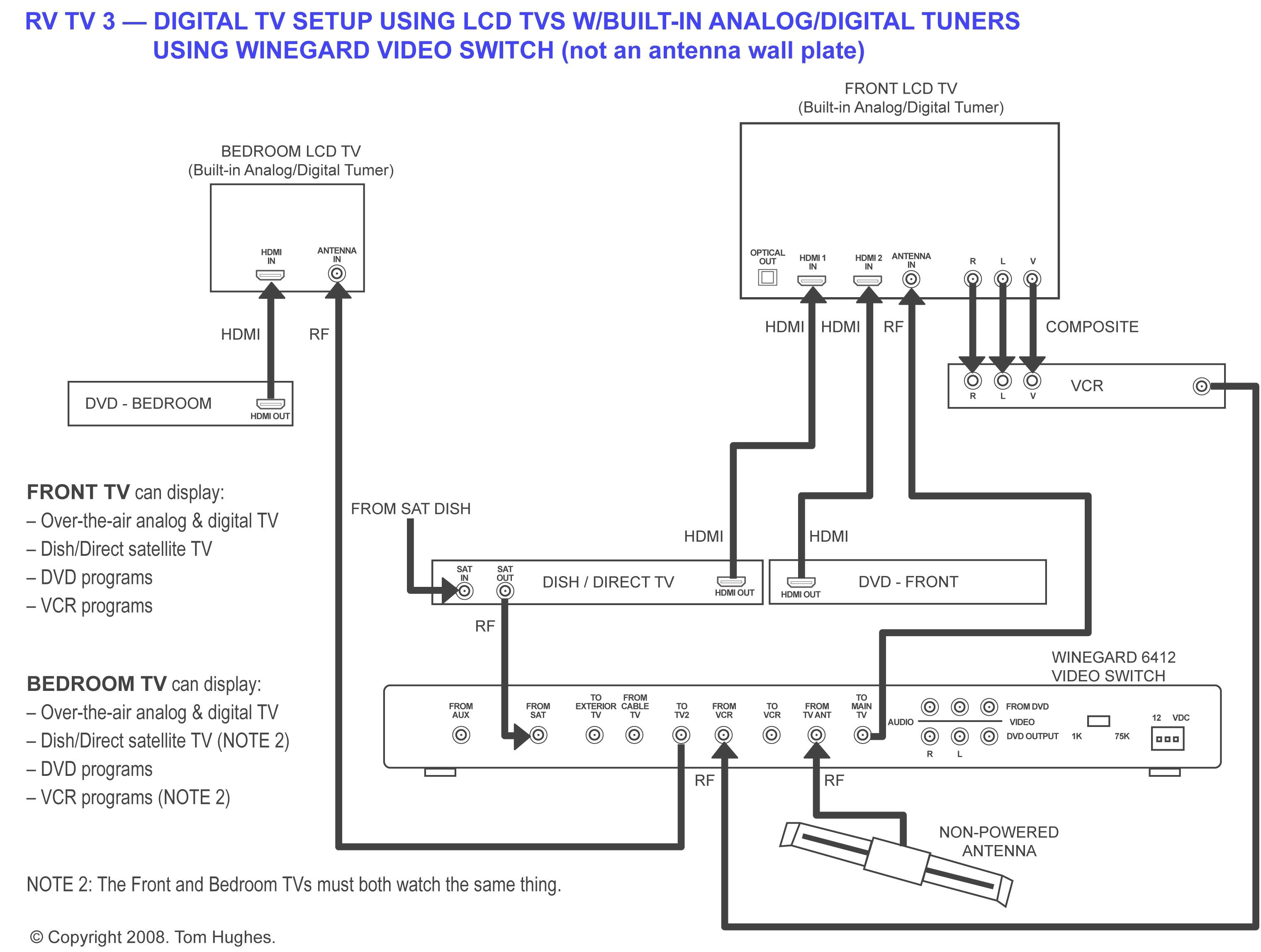 dtv wiring diagrams wiring diagram centre digital tv wiring diagram