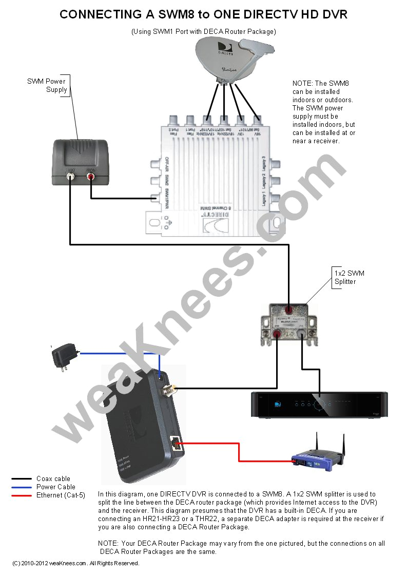 wiring diagrams for one swm no deca router package a wiring a swm8 with 1 dvr and deca router package