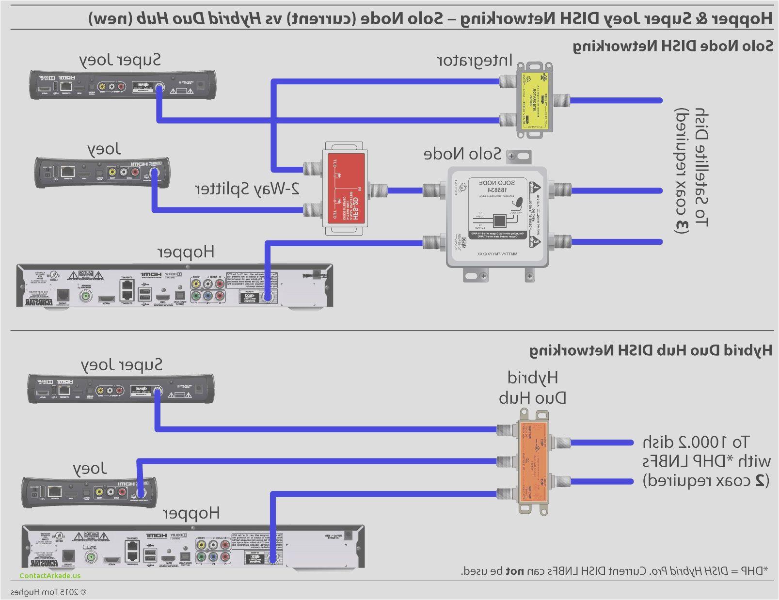 dish network wiring diagram download dish cable diagram