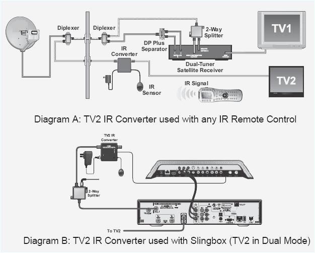 dish network tv hookup diagram wiring diagram for you dish network dvr wiring diagram