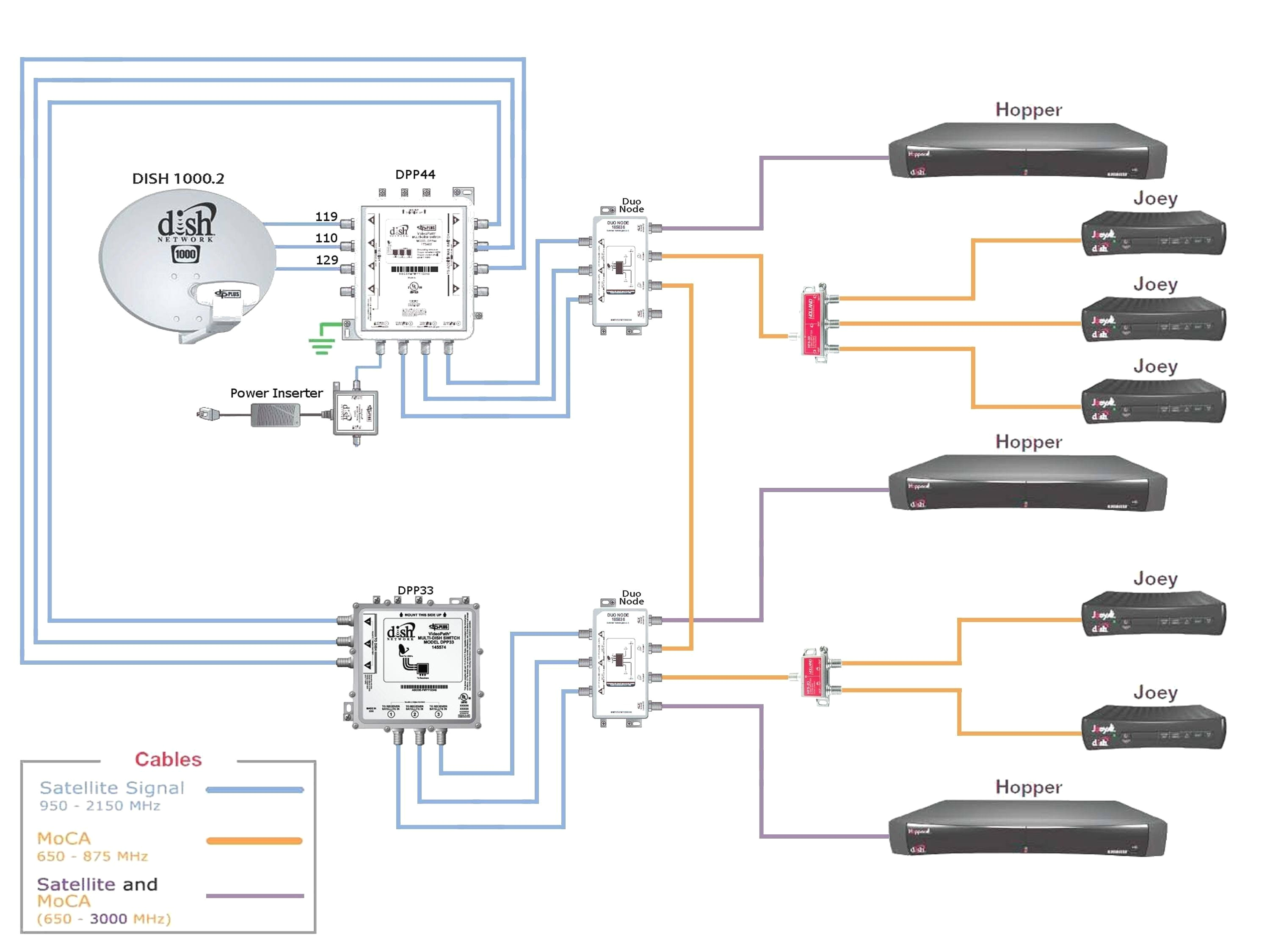 wiring diagram for dish network dual tuners wiring diagram operations dish com wiring diagrams wiring diagram
