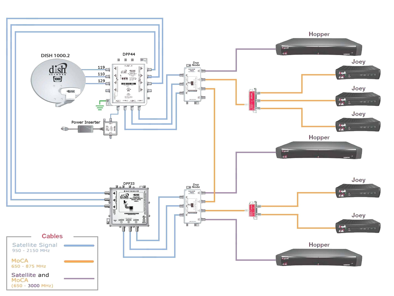 dish cable wiring wiring diagramdish lnb cable wiring diagrams wiring diagram completeddish network lnb wiring diagram