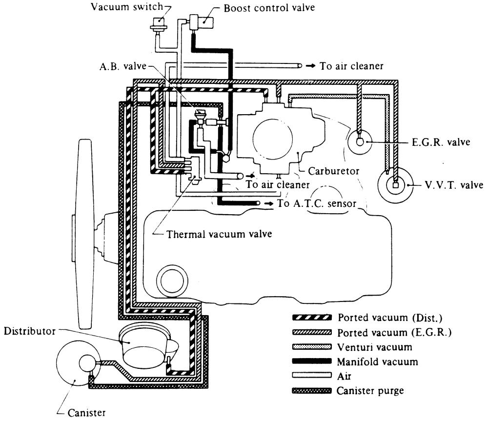 wiring diagram for nissan 1400 bakkie 3 nissan nissan diagram nissan ignition wiring