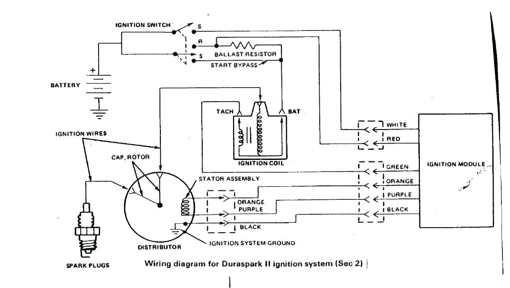 triumph coil wiring wiring diagram blogtriumph distributor wiring diagram wiring diagram mega triumph tr6 ignition coil