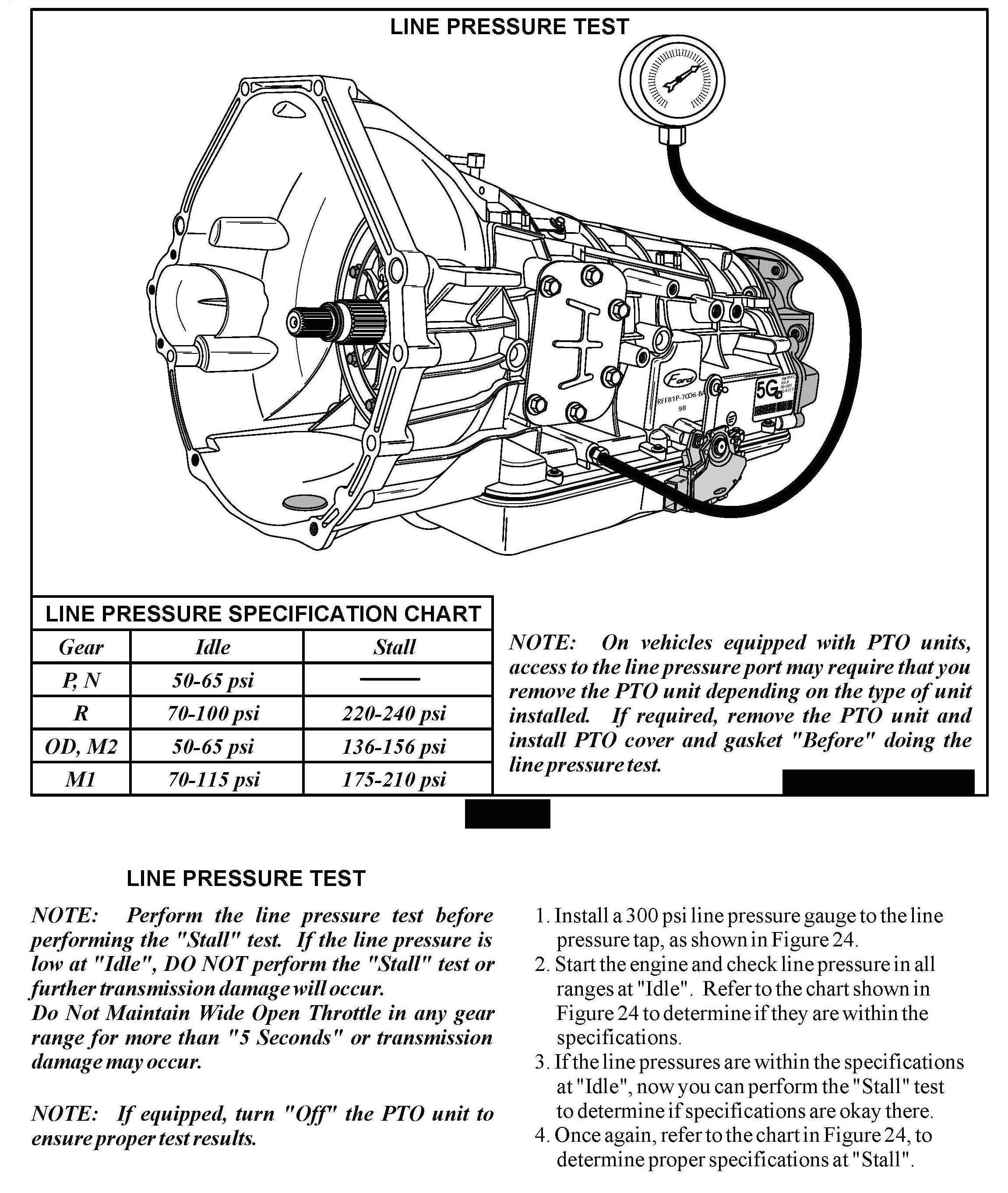 02 dodge ram alternator wiring wiring diagram official 02 dodge ram alternator wiring diagram