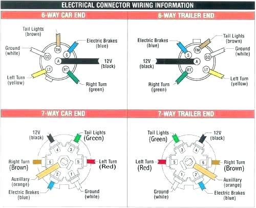 2016 dodge ram trailer wiring wiring diagram expert ram 1500 trailer wiring diagram 2016 dodge ram