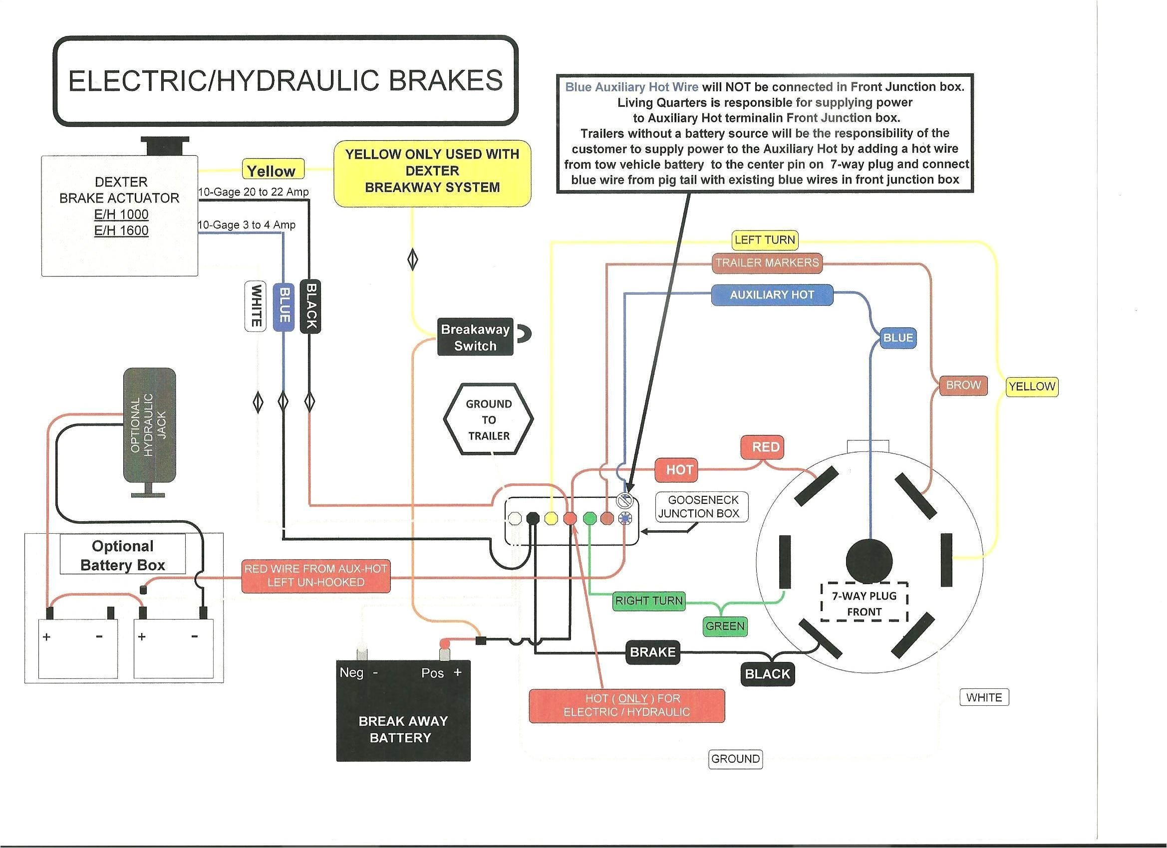 ram trailer wiring diagram wiring diagram inside 2015 dodge ram trailer wiring diagram ram trailer wiring diagram