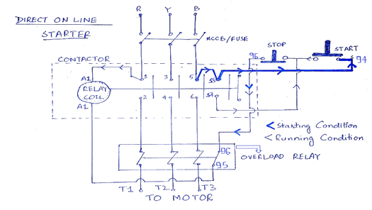 direct online starter three phase circuit diagram