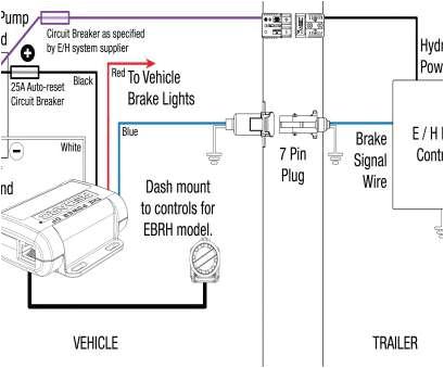 draw tite activator ii wiring diagram practical draw tite trailerbrake controller wiring diagram zookastar