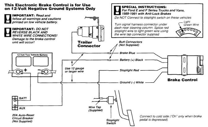 typical vehicle trailer brake control wiring diagramdraw tite vehicle brake control wiring diagram