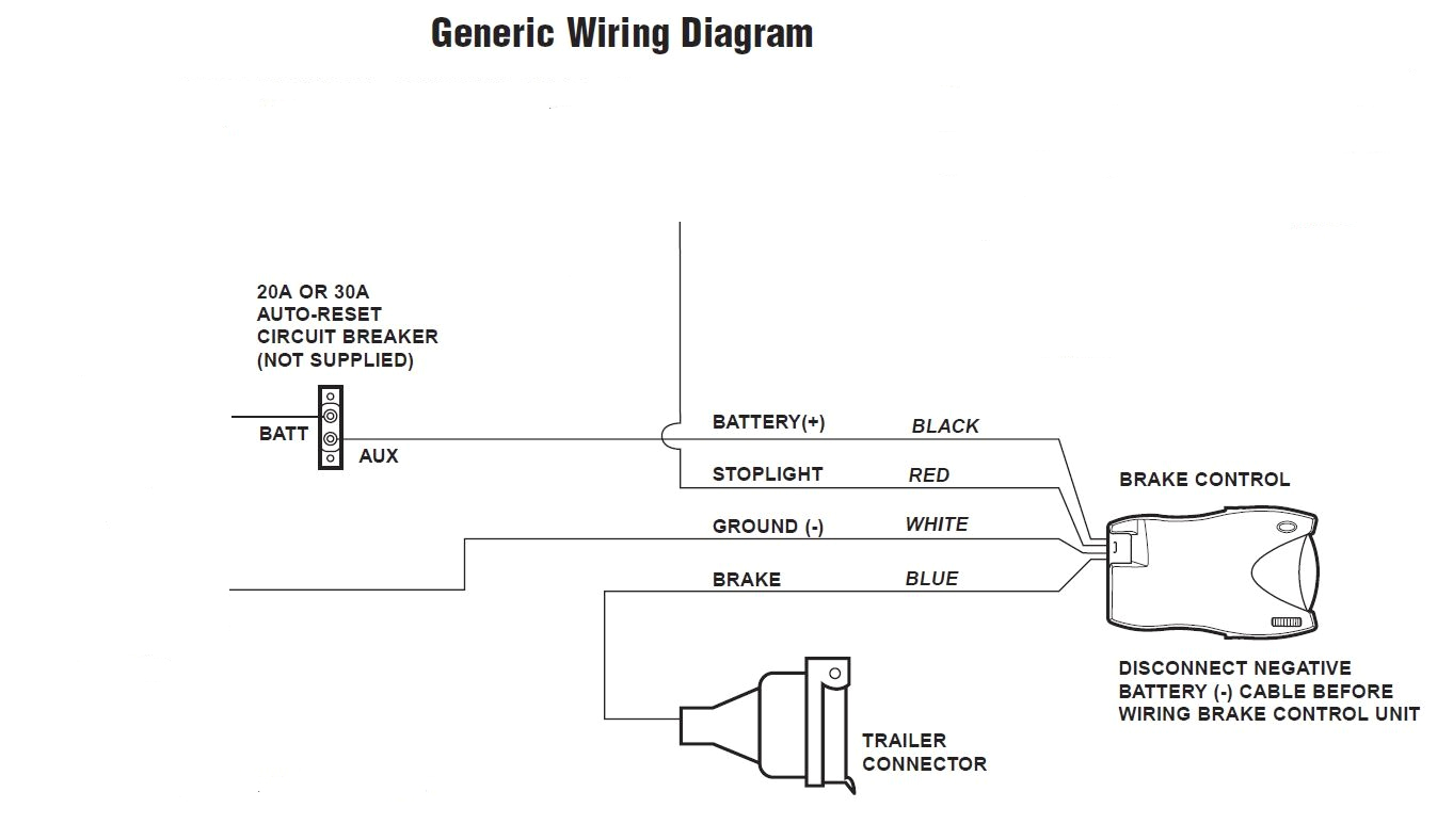 reese wiring diagram wiring diagrams favorites reese trailer wiring diagram reese wiring diagram