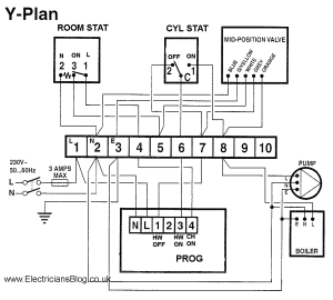 wiring of y plan biflow central heating systems y plan wiring diagram y plan biflow wiring
