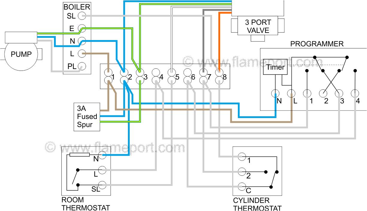 y plan wiring diagram hwon gif