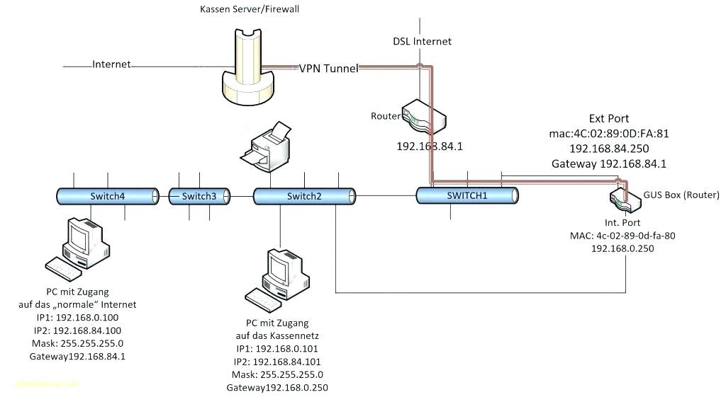 Dryer Receptacle Wiring Diagram 220 Dryer Plug Name Views Size Rngindia Info
