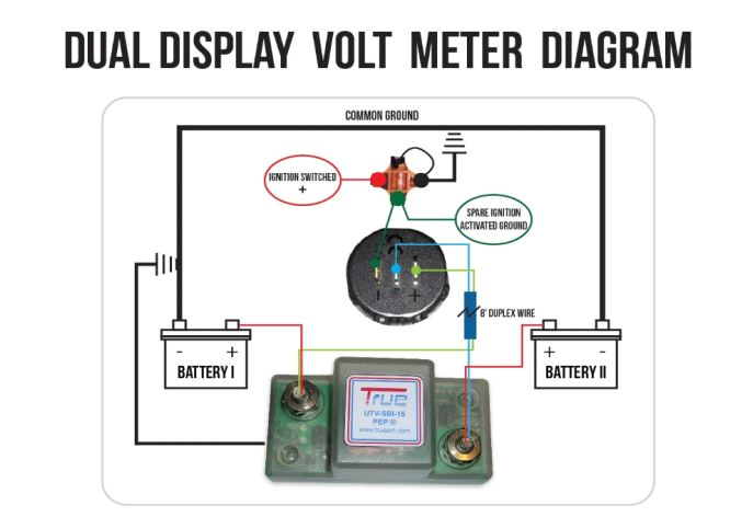 Dual Battery System Wiring Diagram Dual Battery Wiring Diagram Boat Wiring Diagram