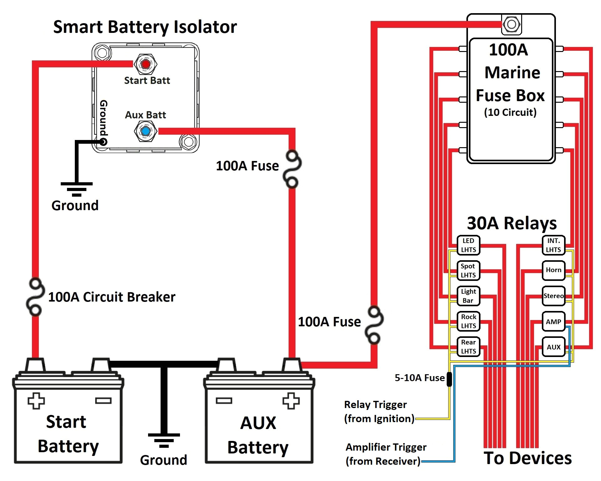 rv battery wiring diagram two as well as dual battery wiring diagram12 volt dual battery wiring