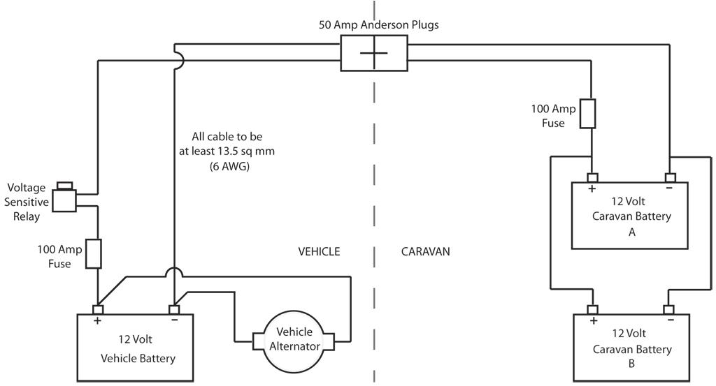 dual rv battery wiring diagram wiring diagram blog