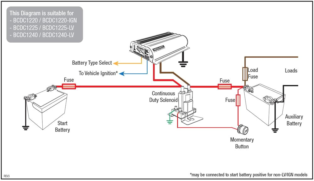 dual battery wiring diagram 4x4 wiring diagram blog the ultimate dual battery setup redarc electronics dual