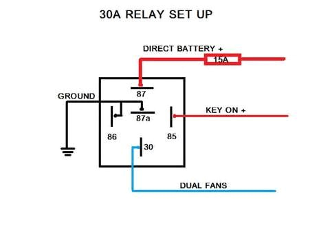 Dual Fan Relay Wiring Diagram Home Wiring Relay Wiring Diagram Meta