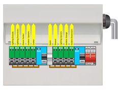 dual rcd split load consumer unit the unit