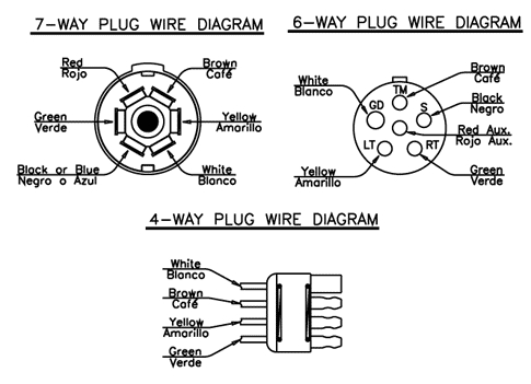 standard load trail electrical connector wiring diagrams