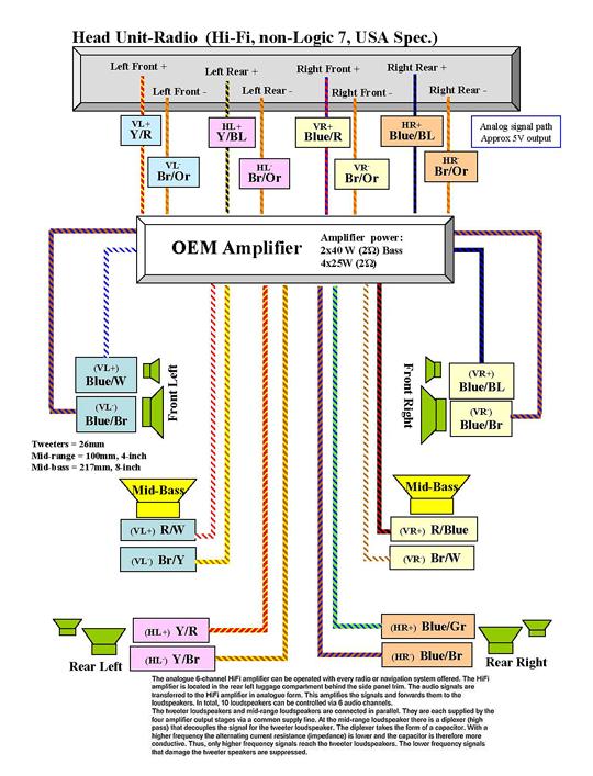 bmw x5 radio wiring wiring diagram sheet bmw e46 radio wiring diagram bmw e53 radio wiring