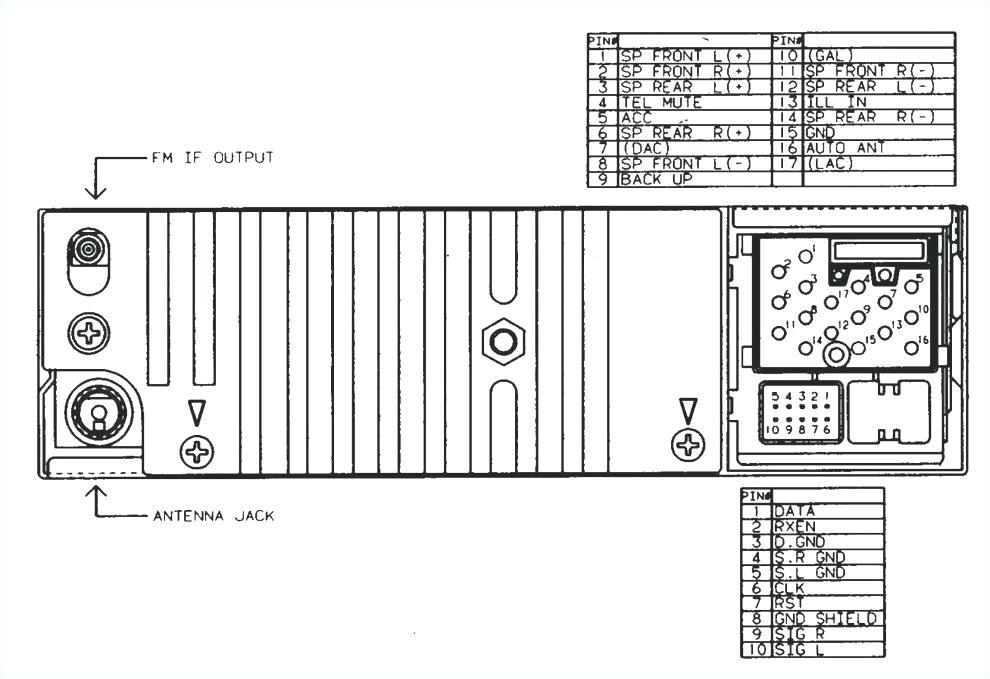 E39 Stereo Wiring Diagram Bmw Radio Wiring Diagrams Wiring Diagram Name
