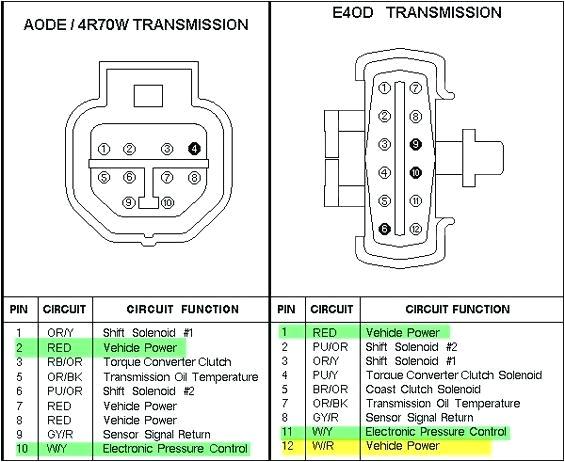 wiring diagram 94 ford e40d trans wiring diagram mega 1989 ford e40d wiring diagram