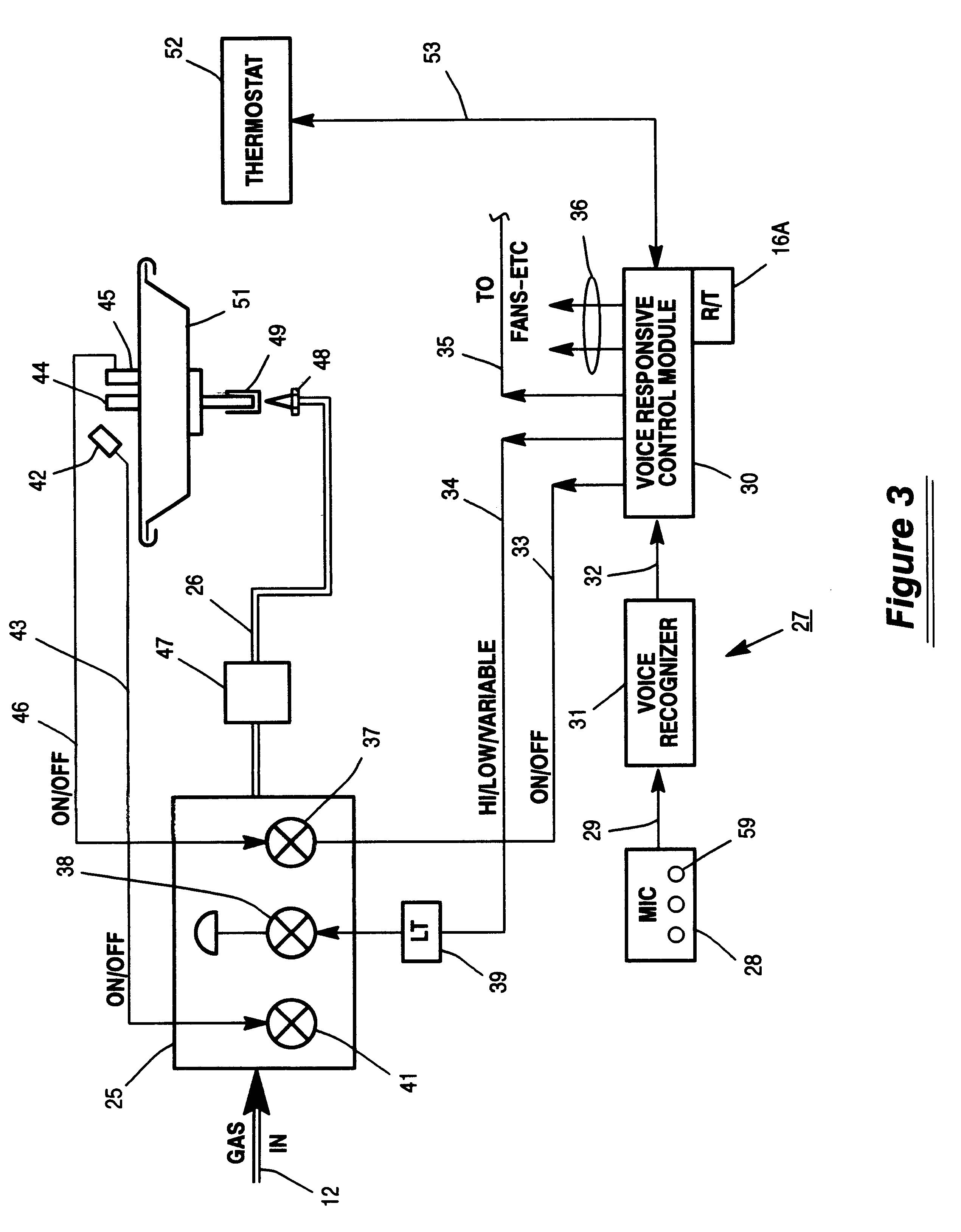 fireplace blower wiring wiring diagram database mix gas fireplace wiring diagram