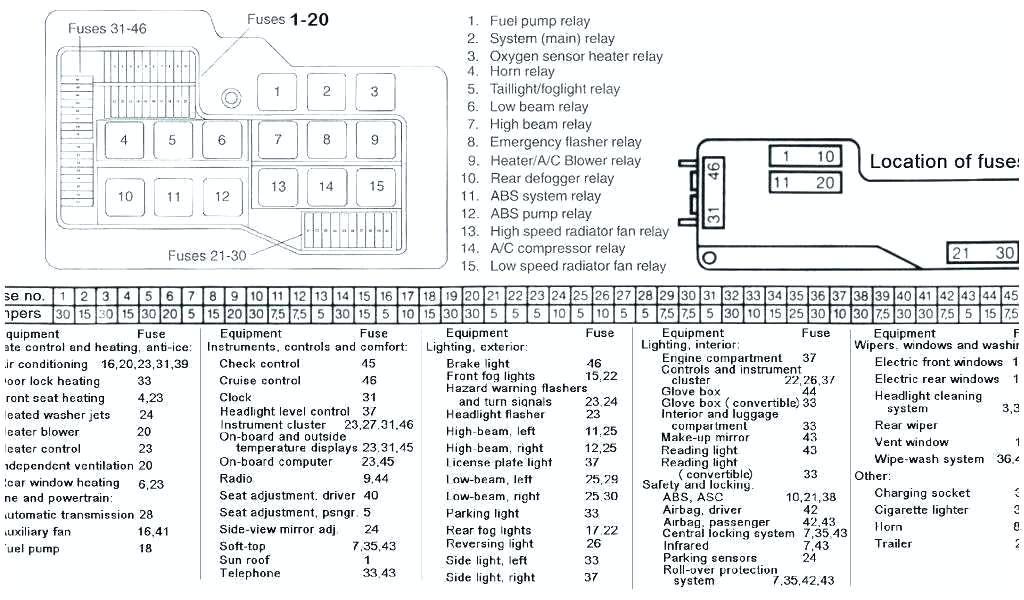 bmw 325i fuel pump relay wiring diagram wiring diagram bmw 330 e46 ecu fuse relay box