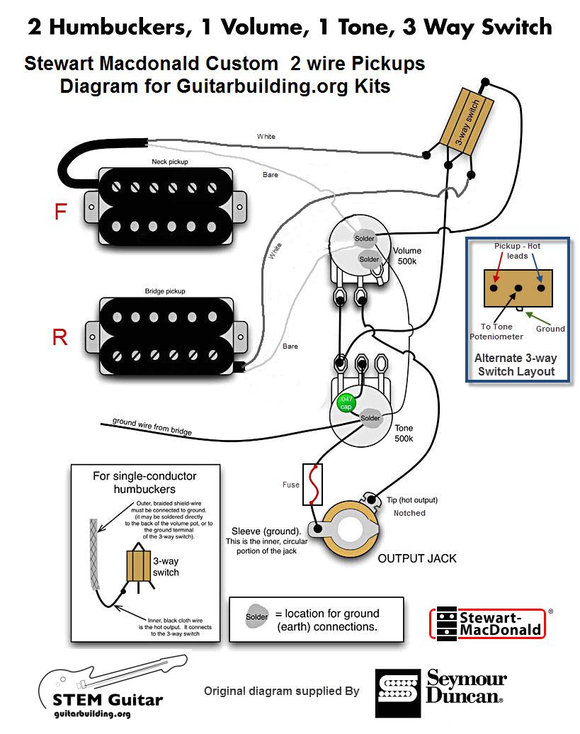 hz humbucker stratocaster strat wiring diagram schema diagram database mix 2 pickup wiring diagram wiring diagram