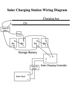 solar powered charging station for electric planes model airplane news