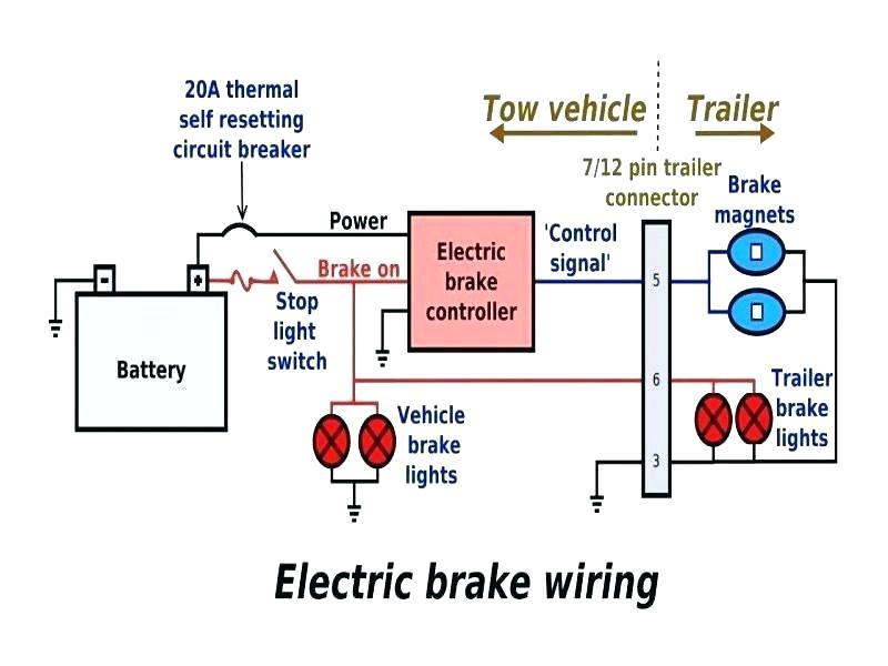 activator trailer brake wiring diagram jpg