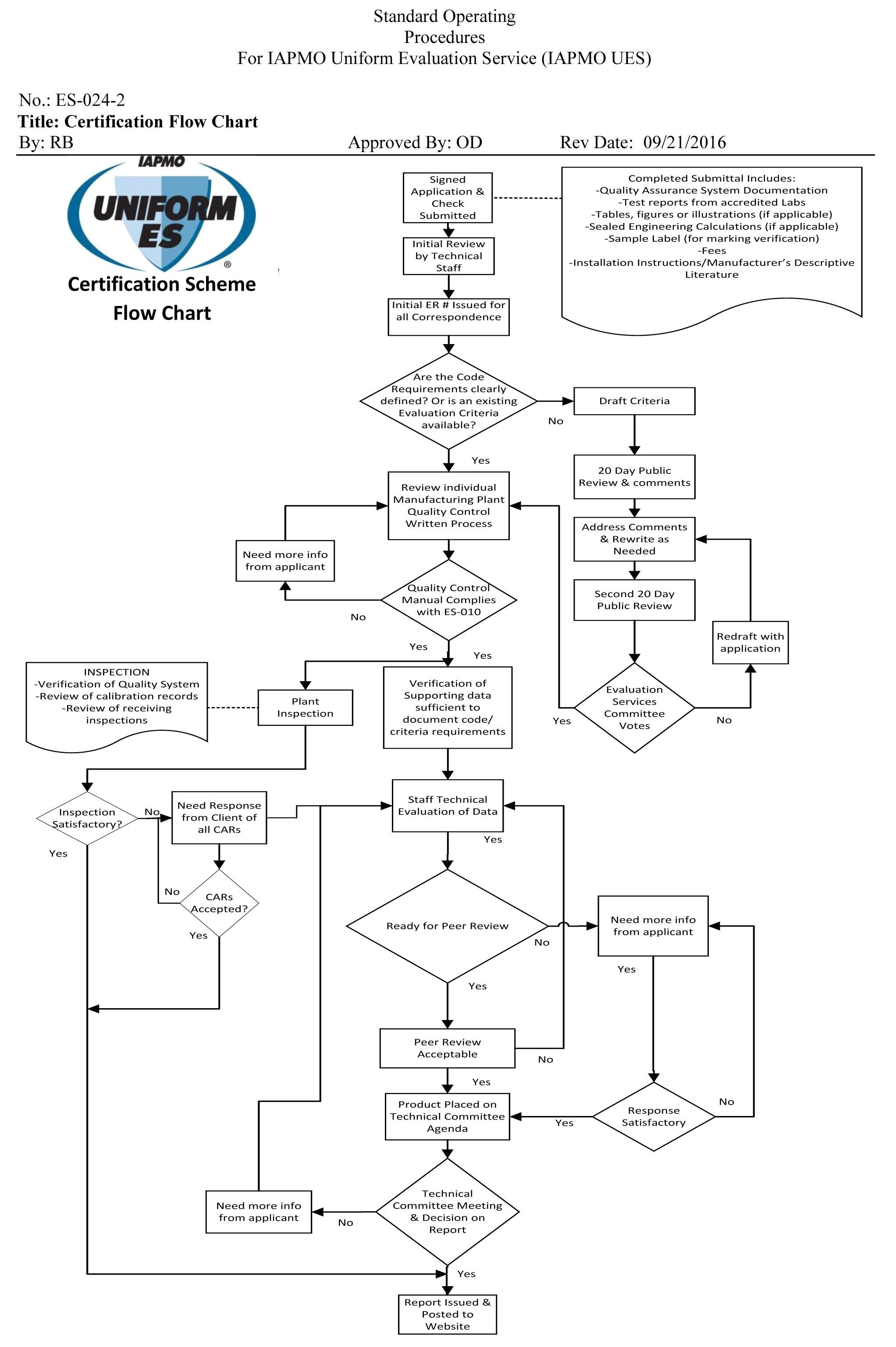 ge water heater wiring diagram free download wiring diagram img3 phase water heater thermostat wiring diagram
